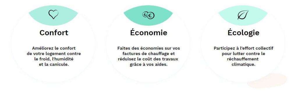 Les avantages de MaPrimeRénov' : confort - économie - écologie